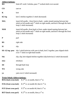 Abbreviations_small2