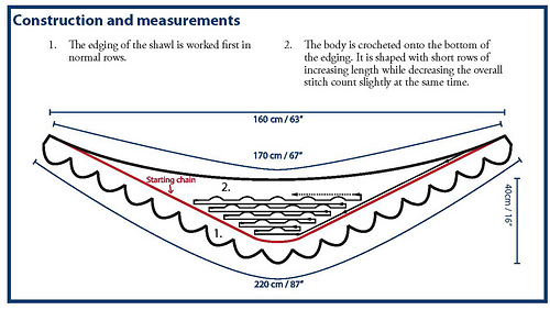 Pf_construction_and_measurements_medium
