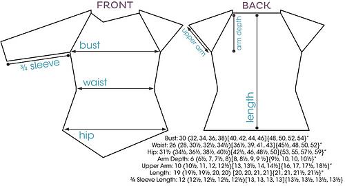 Posionoak_schematic_web_medium