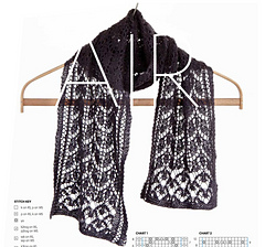 Lacescarf_small