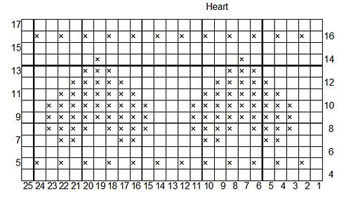 Pattern5-heart_medium