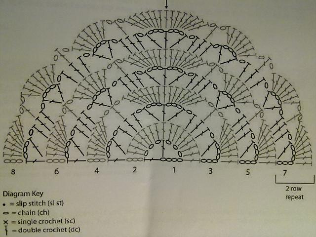 Θέμα: κεντηματα με σταυροβελονια