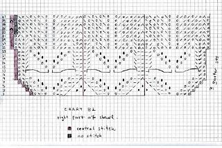 Chart_b1_small2