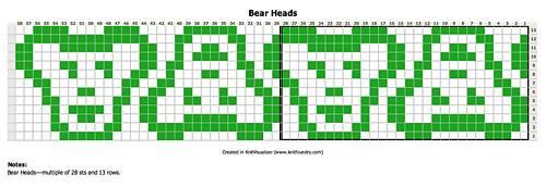 Bearheads_megmarie_medium