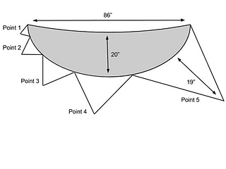 Clinquant_diagram_small2