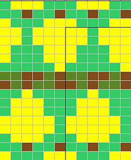 Pear_chart_small2