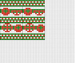 Tomato_chart_small2