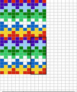Allover_cross_chart_small2