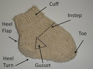 Sock_schematic_1_small2